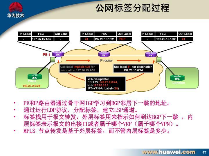 公网标签分配过程
