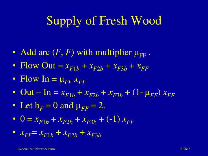 Supply of Fresh Wood