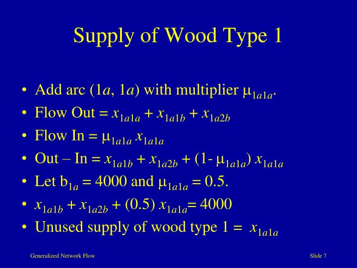 Supply of Wood Type 1