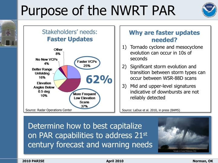 Purpose of the NWRT PAR