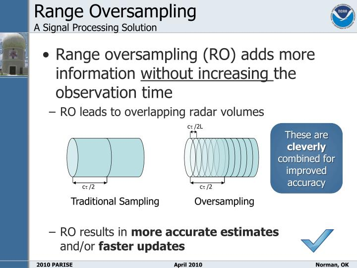 Range Oversampling
