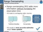range oversampling a signal processing solution