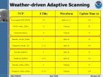 weather driven adaptive scanning2