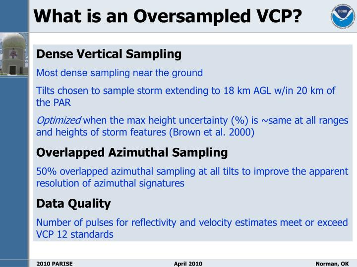 What is an Oversampled VCP?