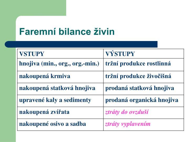 Faremní bilance živin