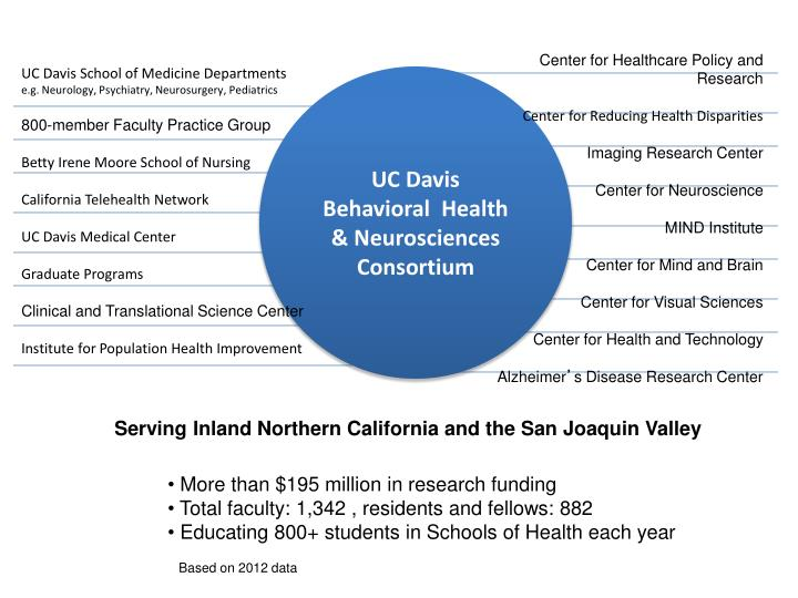 Center for Healthcare Policy and Research