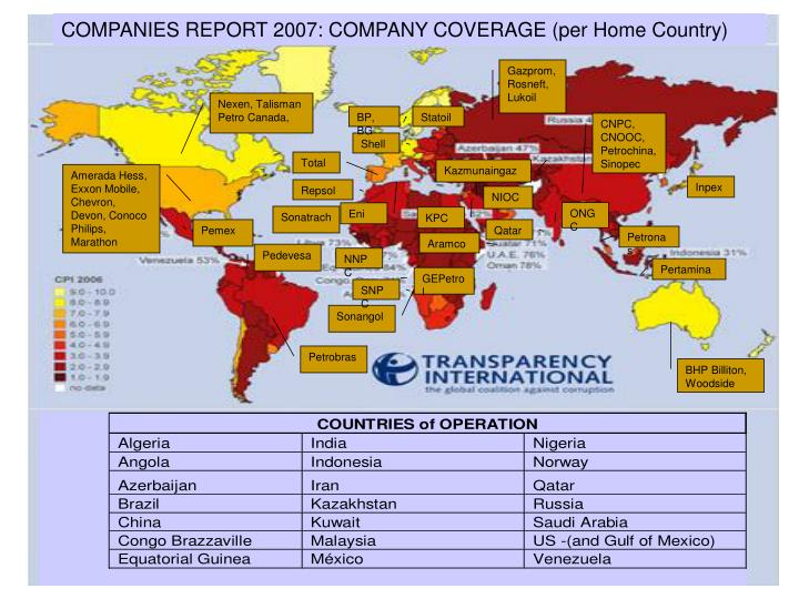COMPANIES REPORT 2007: COMPANY COVERAGE (per Home Country)
