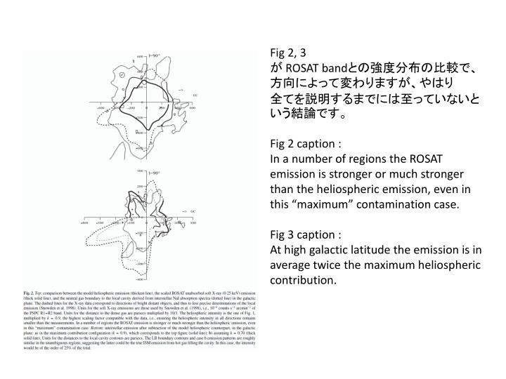 Fig 2, 3