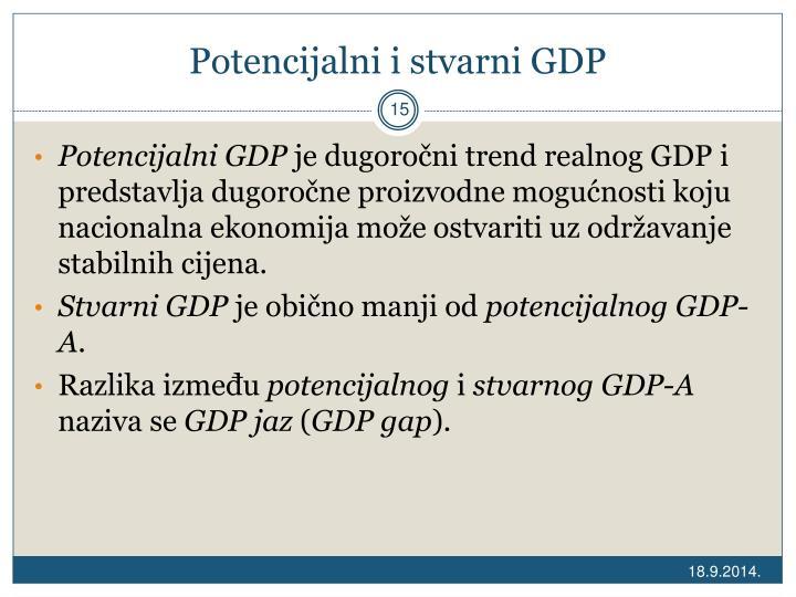 Potencijalni i stvarni GDP