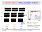 detector reasons for high p t trigger problem