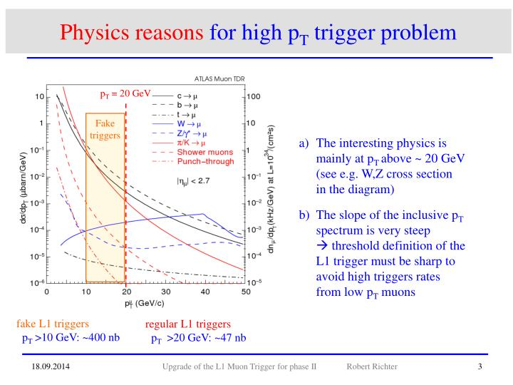 Physics reasons for high p t trigger problem
