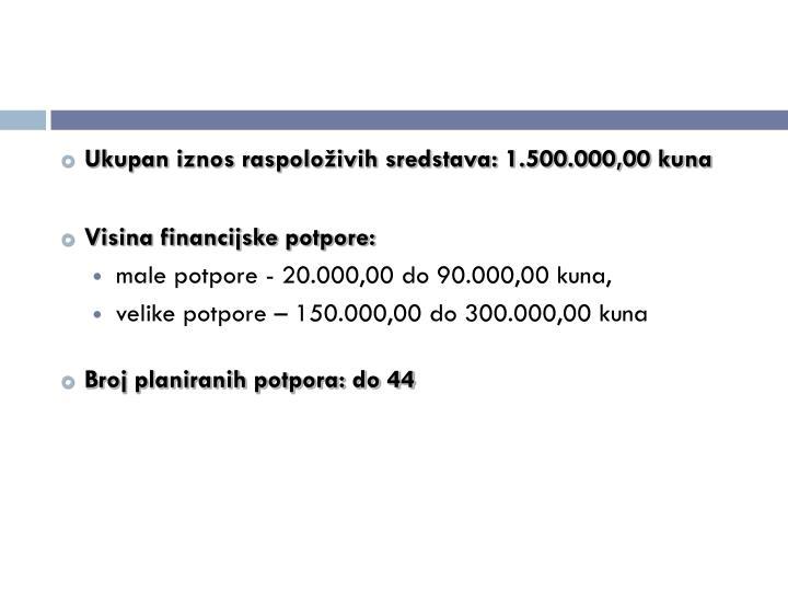 Ukupan iznos raspoloživih sredstava: 1.500.000,00 kuna