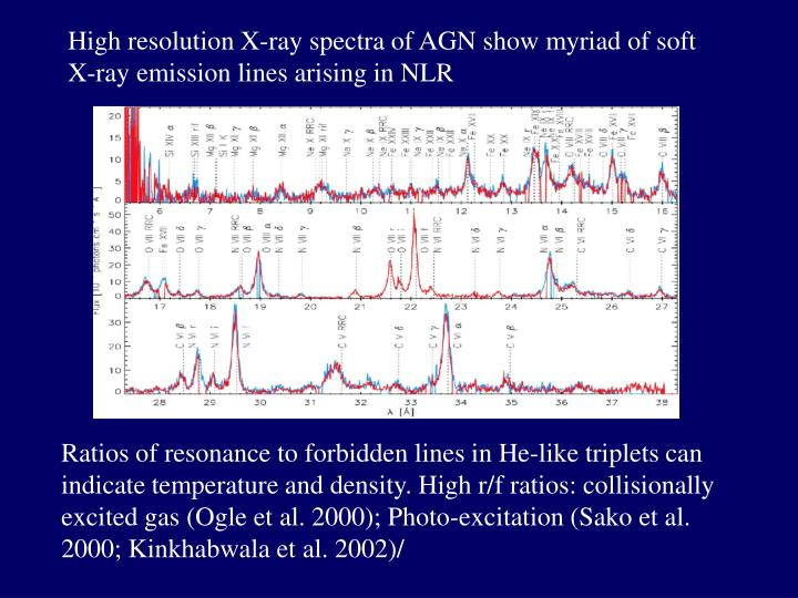 High resolution X-ray spectra of AGN show myriad of soft X-ray emission lines arising in NLR