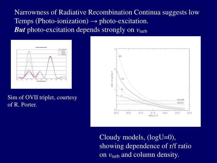 Narrowness of Radiative Recombination Continua suggests low Temps (Photo-ionization)