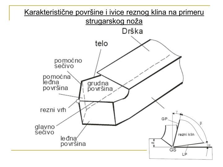 Karakteristične površine i ivice reznog klina na primeru strugarskog noža