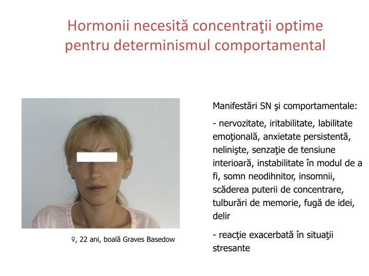 Hormonii necesit
