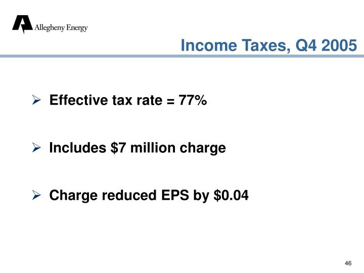 Effective tax rate = 77%