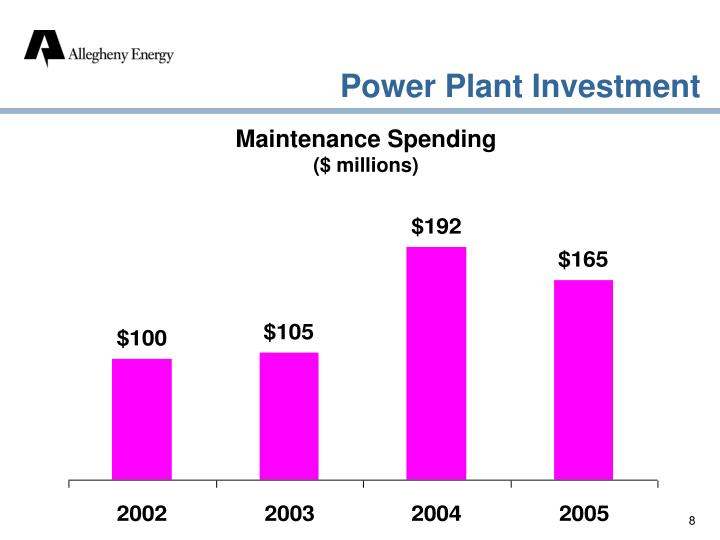 Power Plant Investment