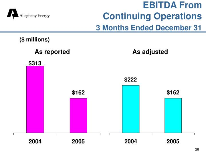 EBITDA From