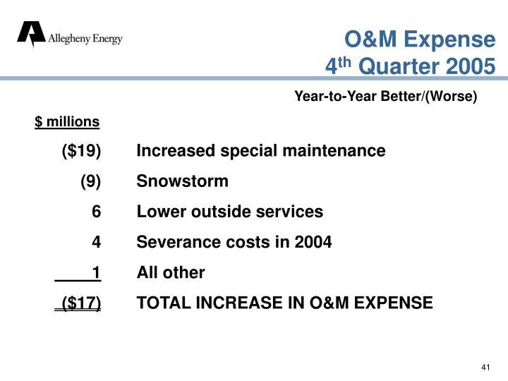 O&M Expense