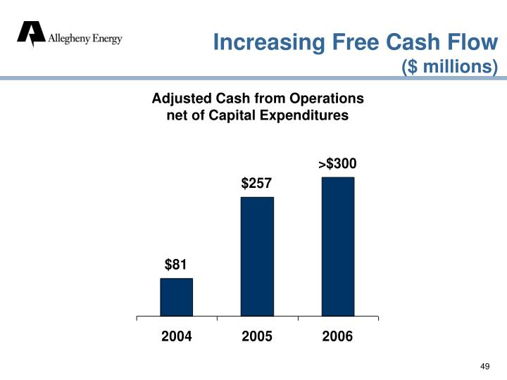 Increasing Free Cash Flow