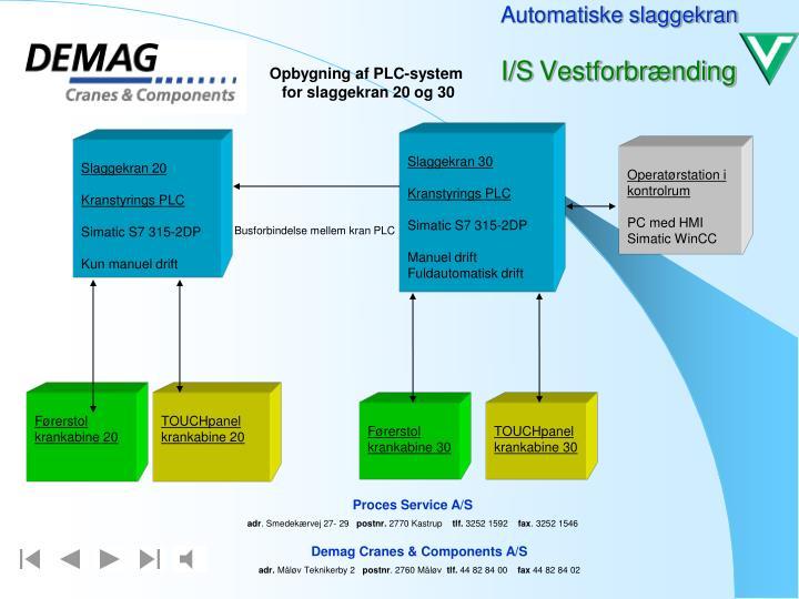 Opbygning af PLC-system