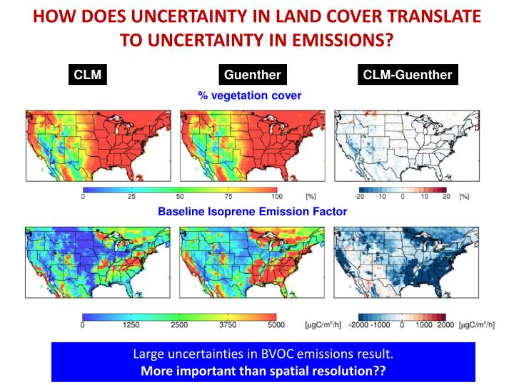 HOW DOES UNCERTAINTY IN LAND COVER TRANSLATE TO UNCERTAINTY IN EMISSIONS?