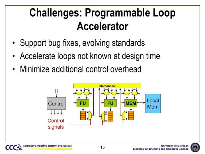 Challenges: Programmable Loop Accelerator