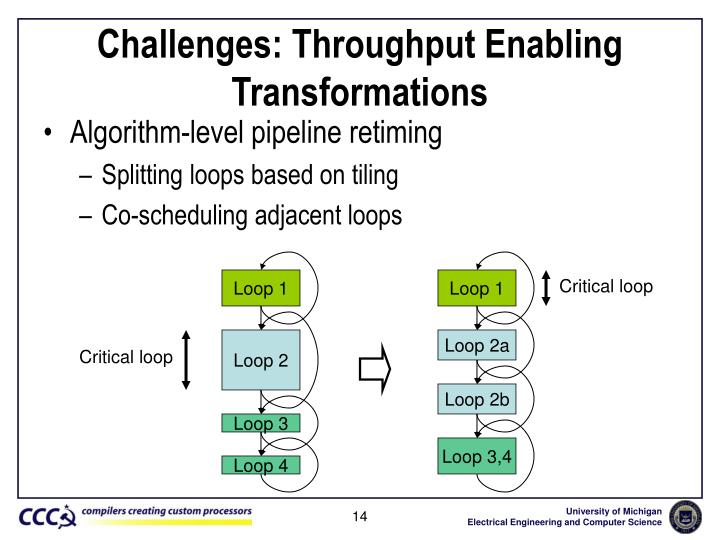 Challenges: Throughput Enabling Transformations