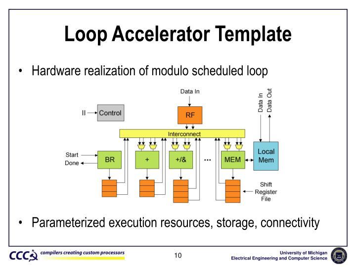 Loop Accelerator Template