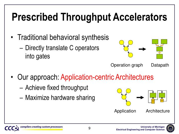 Prescribed Throughput Accelerators