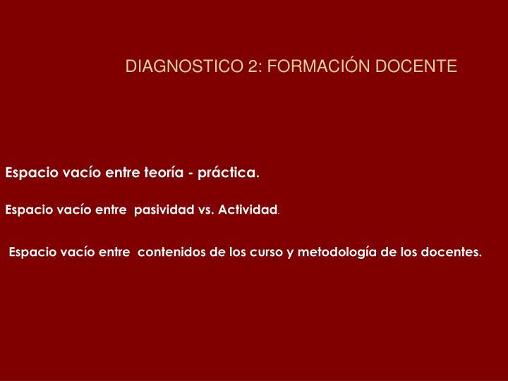 DIAGNOSTICO 2: FORMACIÓN DOCENTE