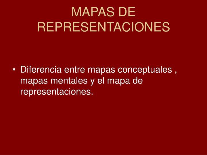 MAPAS DE REPRESENTACIONES