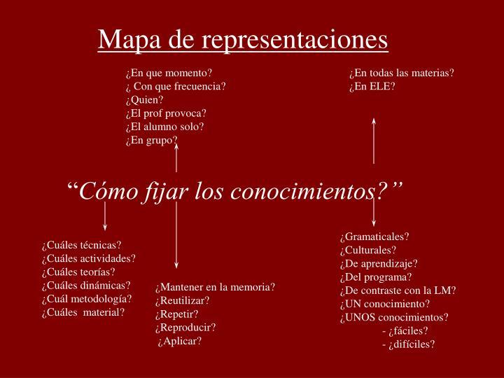 Mapa de representaciones