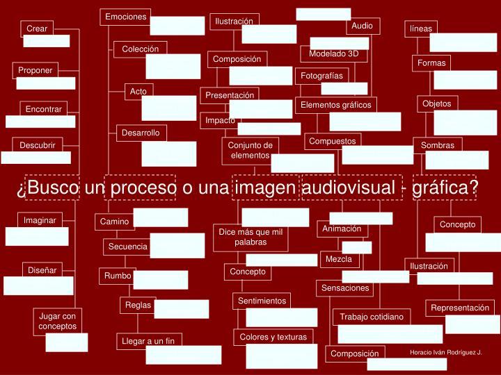 ¿Se diseñar audio?