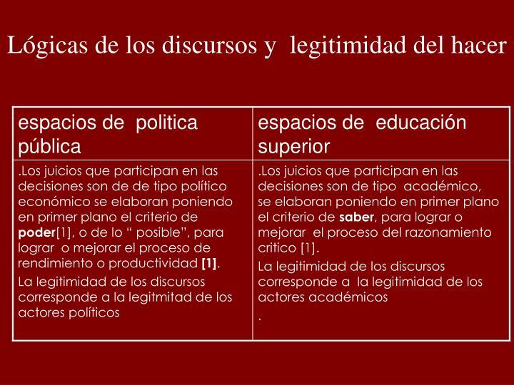 Lógicas de los discursos y  legitimidad del hacer