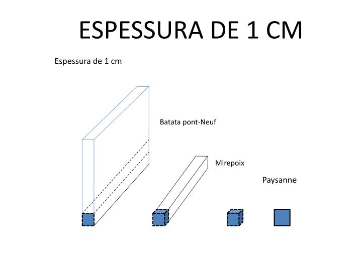 ESPESSURA DE 1 CM