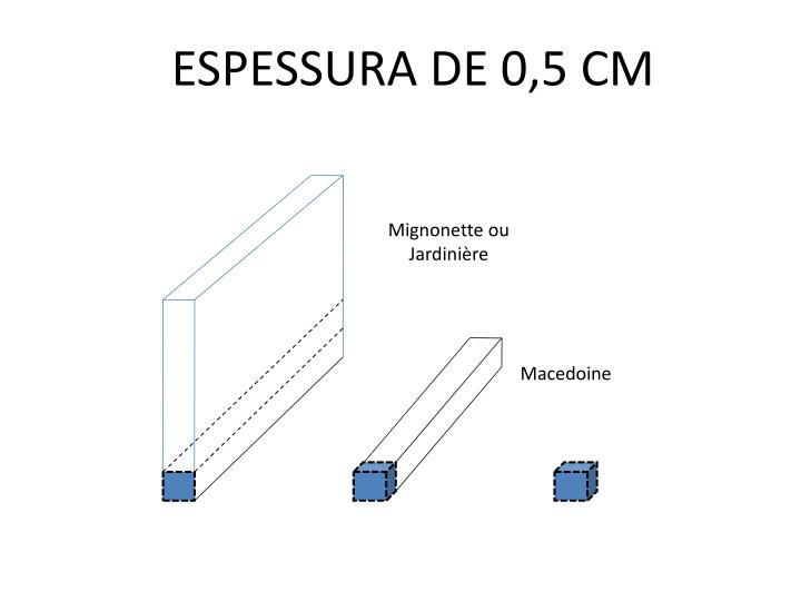 ESPESSURA DE 0,5 CM