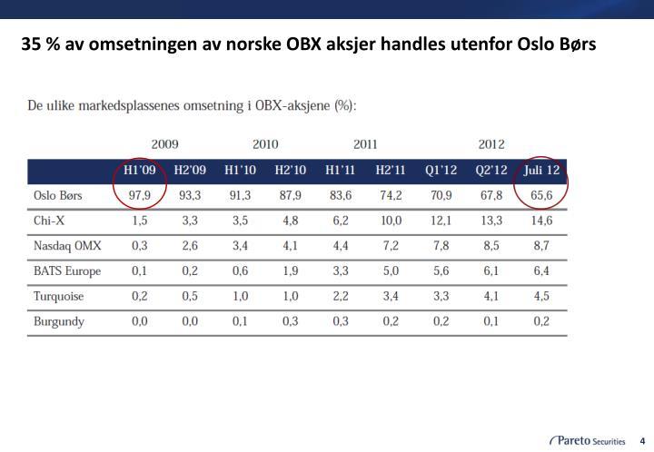35 % av omsetningen av norske OBX aksjer handles utenfor Oslo Børs