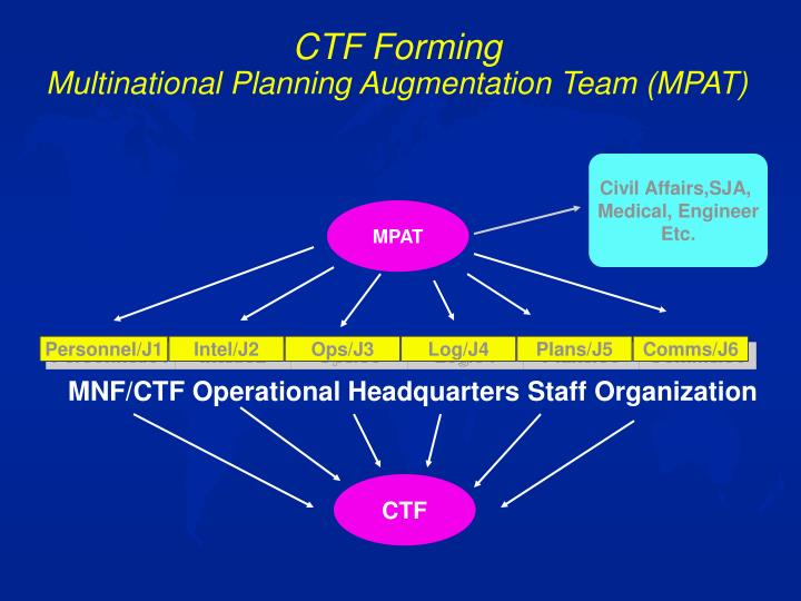 Ctf forming multinational planning augmentation team mpat