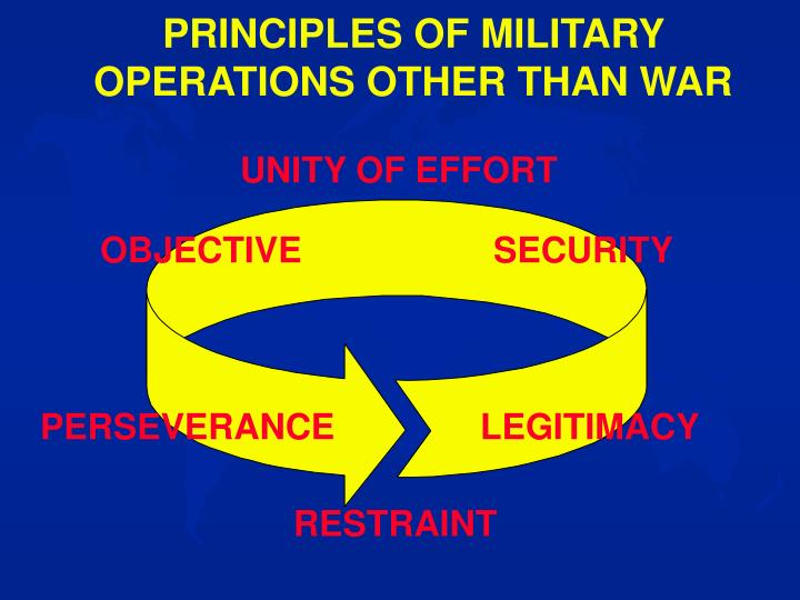 PRINCIPLES OF MILITARY OPERATIONS OTHER THAN WAR