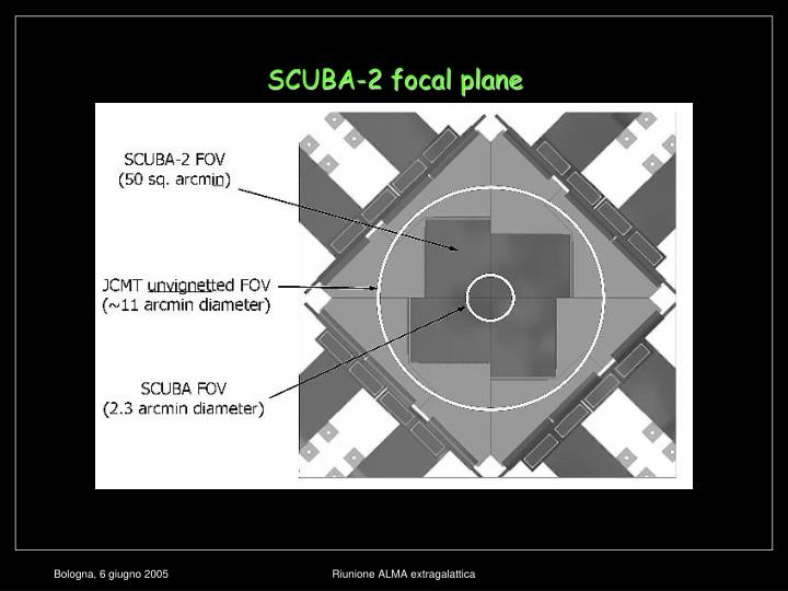 SCUBA-2 focal plane