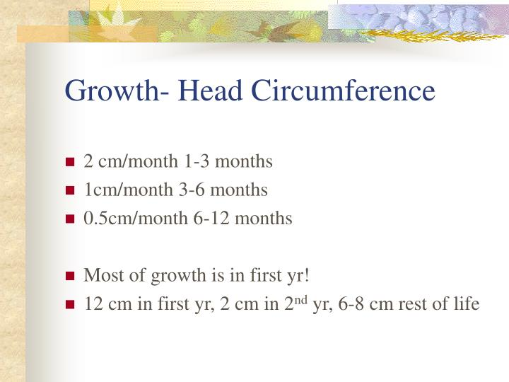 Growth- Head Circumference