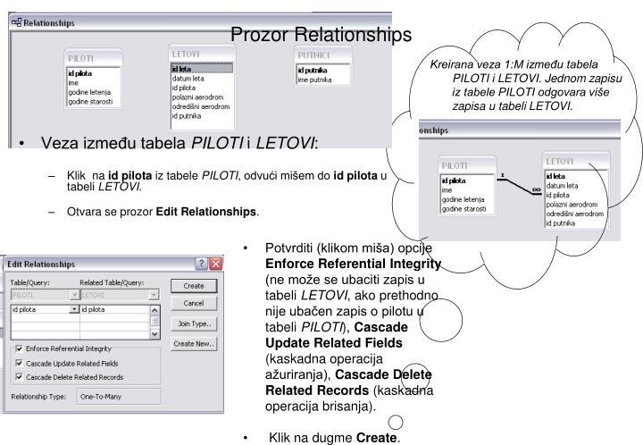 Prozor Relationships
