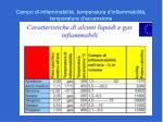 campo di infiammabilit temperatura d infiammabilit temperatura d accensione