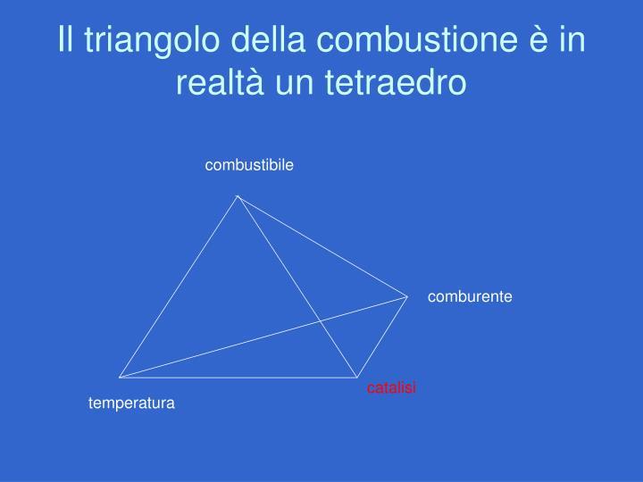 Il triangolo della combustione è in realtà un tetraedro