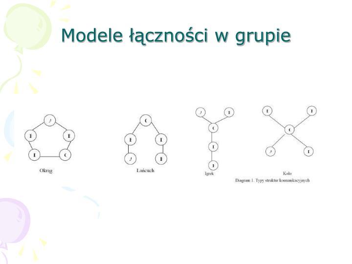 Modele łączności w grupie