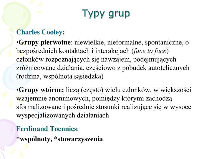 Typy grup