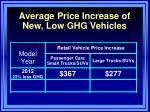 average price increase of new low ghg vehicles