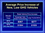 average price increase of new low ghg vehicles1